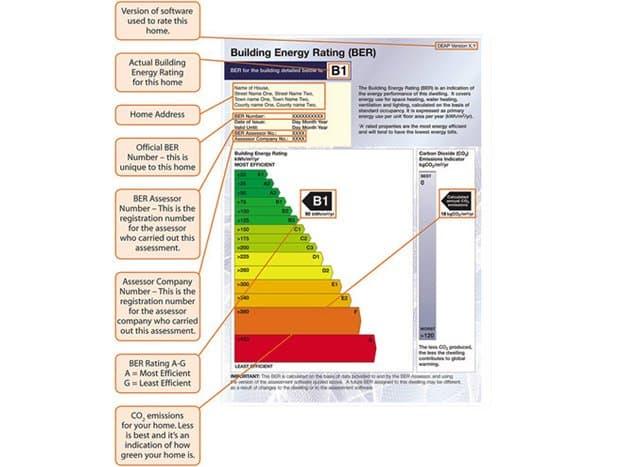 certificazione-edifici-irlanda-h