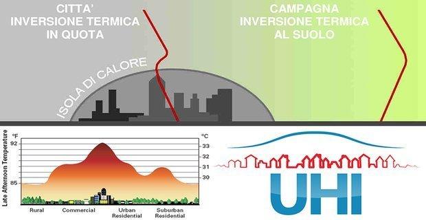 Combattere le isole di calore: strategie bioclimatiche per città più fresche