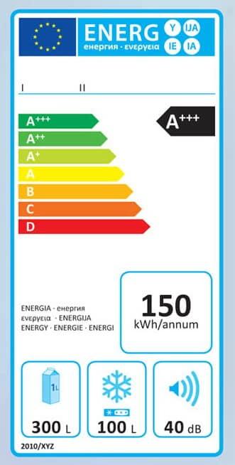 Come leggere le etichette energetiche per gli elettrodomestici?