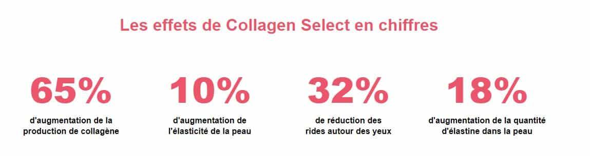 Collagen select_FR 1